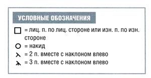 Бесплатные схемы вязания болеро