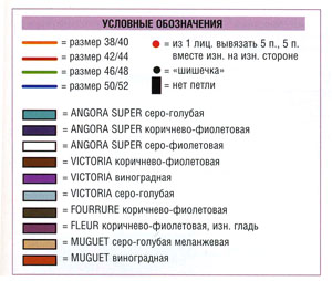 Схемы и вязание спицами ажурных женских кофт вязания спицами, крючком